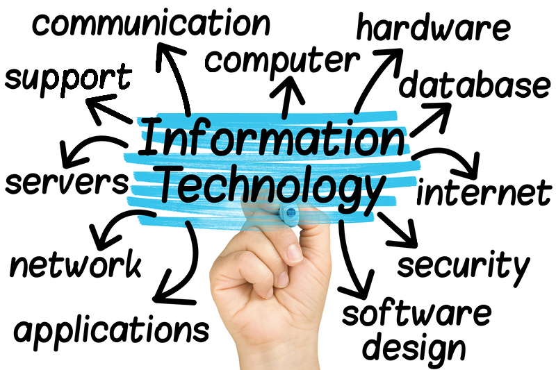 info technology graphic